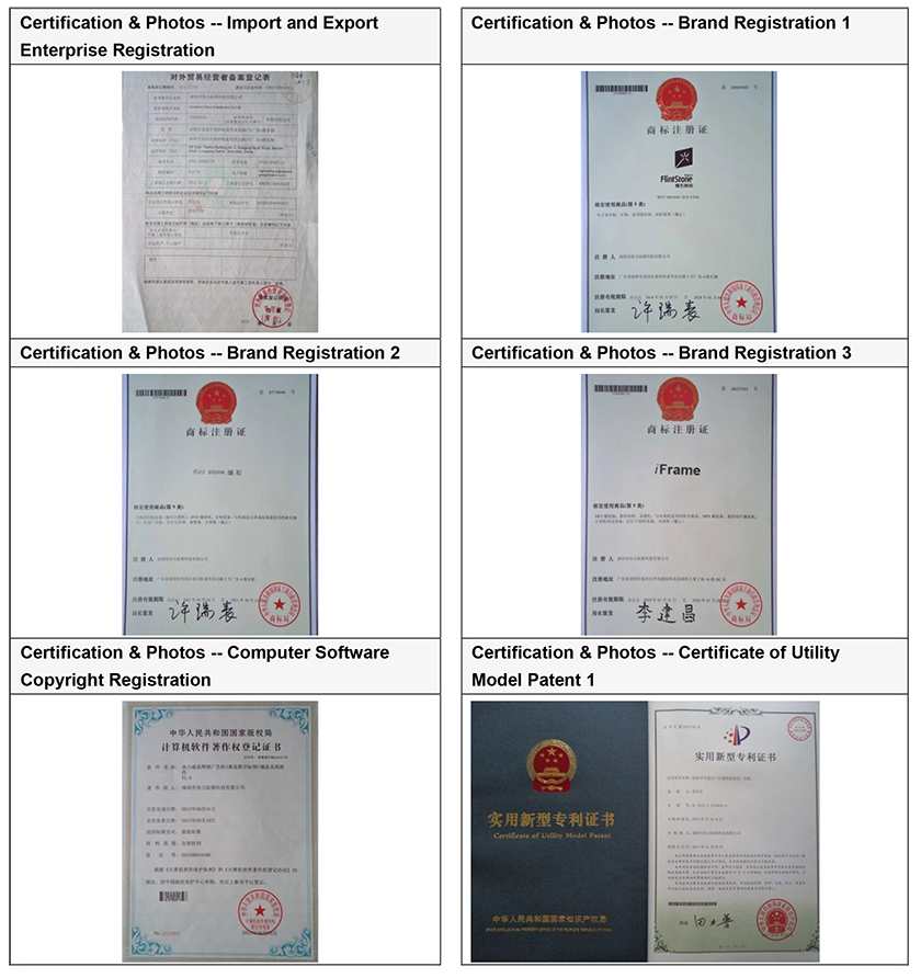 Certification & Photo